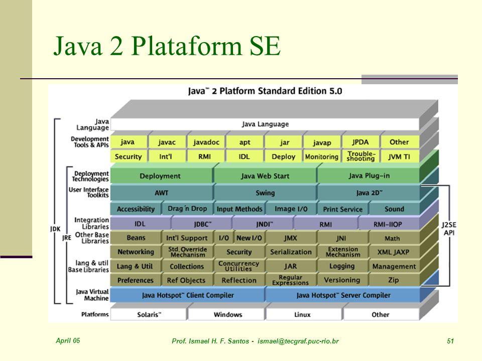 April 05 Prof. Ismael H. F. Santos - ismael@tecgraf.puc-rio.br 51 Java 2 Plataform SE