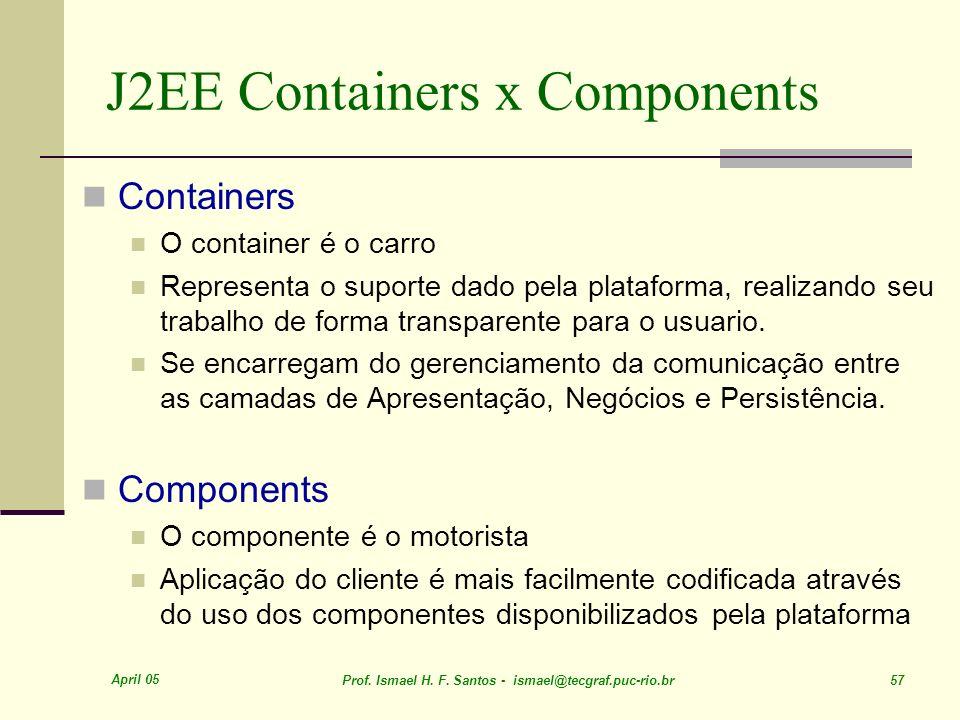 April 05 Prof. Ismael H. F. Santos - ismael@tecgraf.puc-rio.br 57 J2EE Containers x Components Containers O container é o carro Representa o suporte d