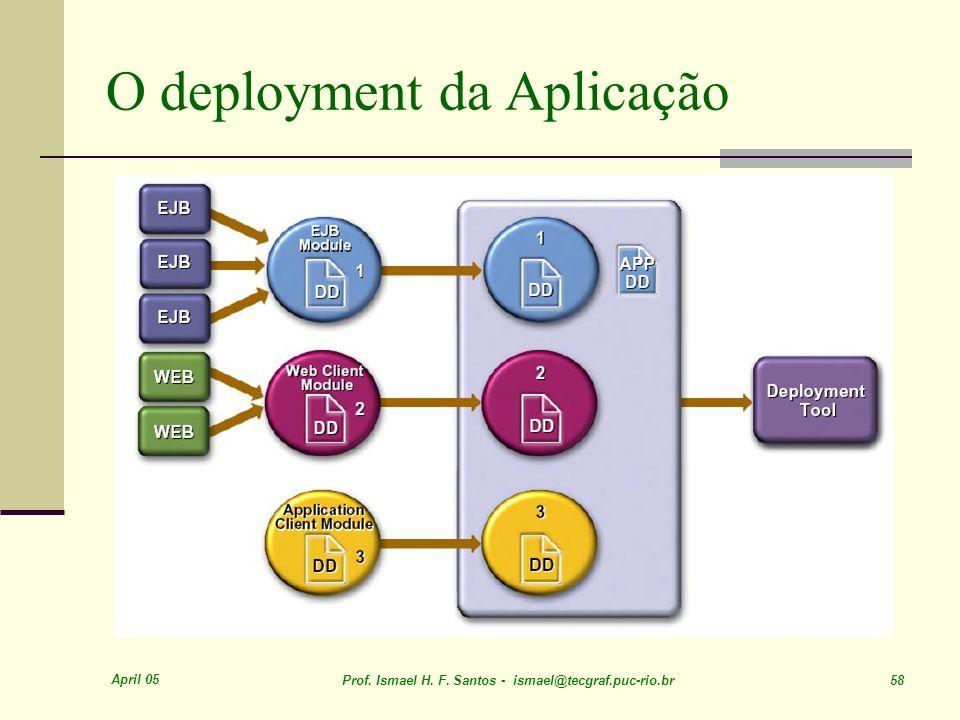 April 05 Prof. Ismael H. F. Santos - ismael@tecgraf.puc-rio.br 58 O deployment da Aplicação