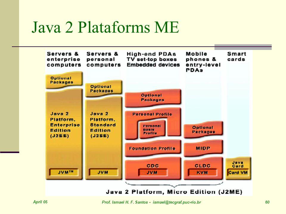 April 05 Prof. Ismael H. F. Santos - ismael@tecgraf.puc-rio.br 60 Java 2 Plataforms ME