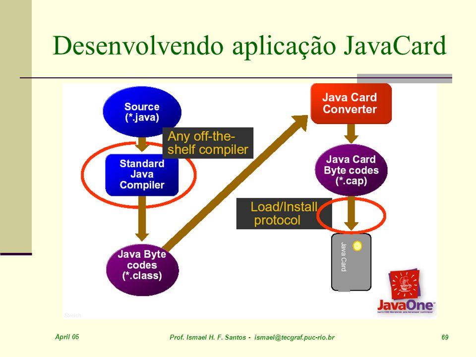 April 05 Prof. Ismael H. F. Santos - ismael@tecgraf.puc-rio.br 69 Desenvolvendo aplicação JavaCard