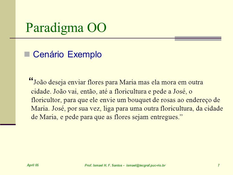 April 05 Prof. Ismael H. F. Santos - ismael@tecgraf.puc-rio.br 7 Paradigma OO Cenário Exemplo João deseja enviar flores para Maria mas ela mora em out