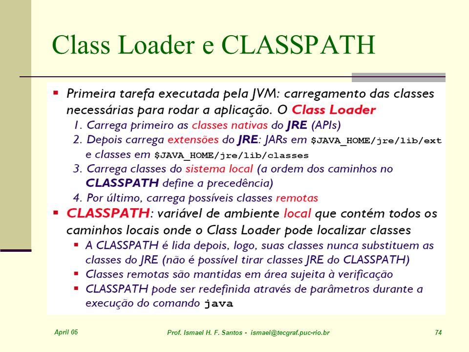 April 05 Prof. Ismael H. F. Santos - ismael@tecgraf.puc-rio.br 74 Class Loader e CLASSPATH