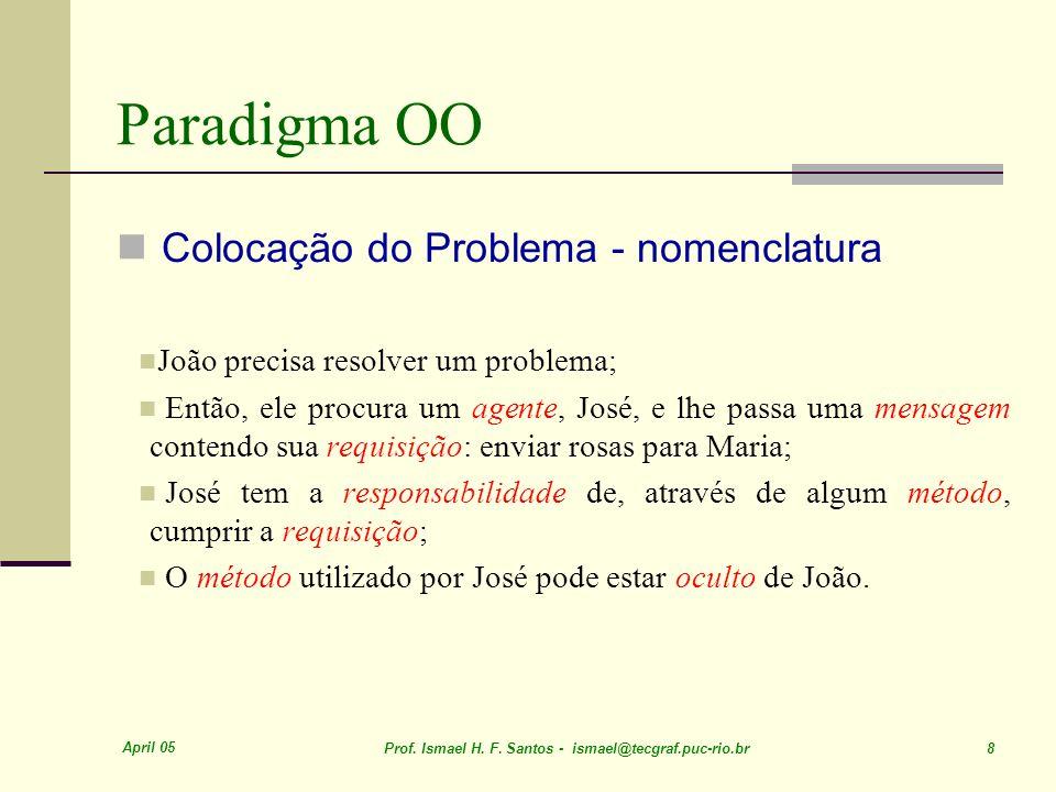 April 05 Prof. Ismael H. F. Santos - ismael@tecgraf.puc-rio.br 8 Paradigma OO Colocação do Problema - nomenclatura João precisa resolver um problema;