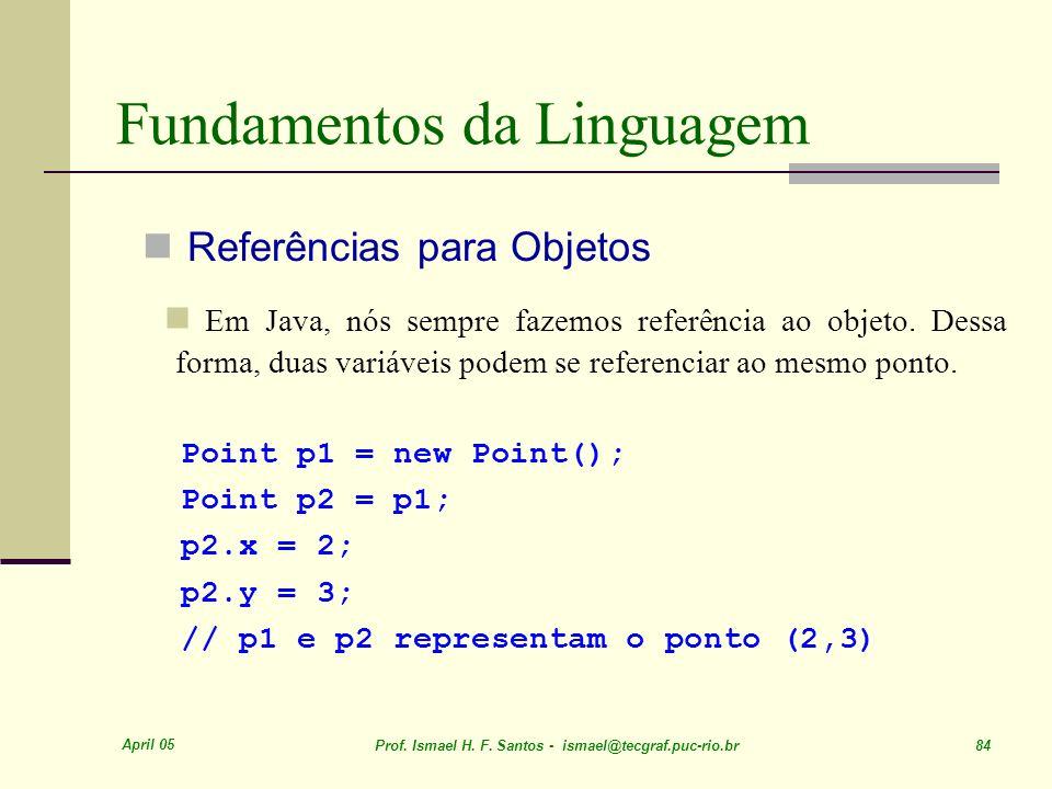 April 05 Prof. Ismael H. F. Santos - ismael@tecgraf.puc-rio.br 84 Fundamentos da Linguagem Referências para Objetos Em Java, nós sempre fazemos referê