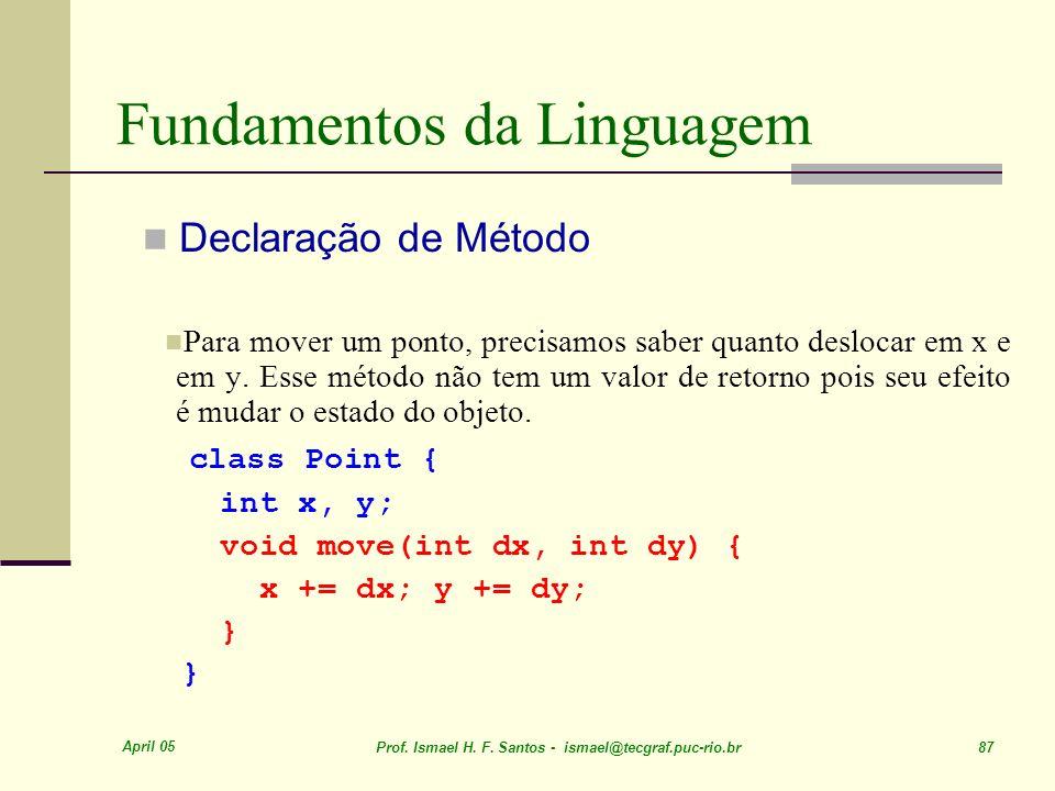 April 05 Prof. Ismael H. F. Santos - ismael@tecgraf.puc-rio.br 87 Fundamentos da Linguagem Declaração de Método Para mover um ponto, precisamos saber