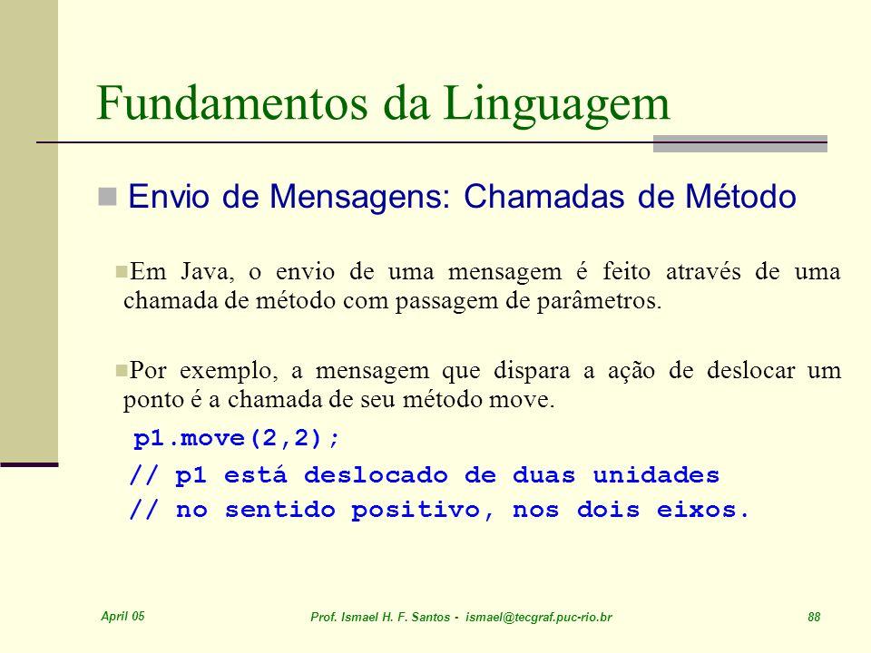 April 05 Prof. Ismael H. F. Santos - ismael@tecgraf.puc-rio.br 88 Fundamentos da Linguagem Envio de Mensagens: Chamadas de Método Em Java, o envio de