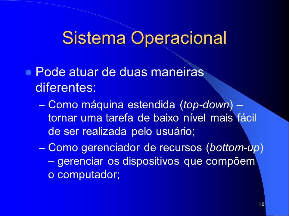 10 Sistema Operacional Pode atuar de duas maneiras diferentes: – Como máquina estendida (top-down) – tornar uma tarefa de baixo nível mais fácil de ser realizada pelo usuário; – Como gerenciador de recursos (bottom-up) – gerenciar os dispositivos que compõem o computador;