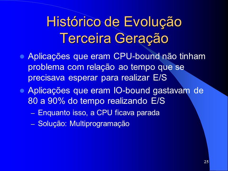 25 Histórico de Evolução Terceira Geração Aplicações que eram CPU-bound não tinham problema com relação ao tempo que se precisava esperar para realizar E/S Aplicações que eram IO-bound gastavam de 80 a 90% do tempo realizando E/S – Enquanto isso, a CPU ficava parada – Solução: Multiprogramação