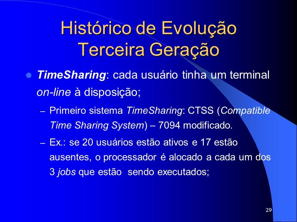 29 Histórico de Evolução Terceira Geração TimeSharing: cada usuário tinha um terminal on-line à disposição; – Primeiro sistema TimeSharing: CTSS (Compatible Time Sharing System) – 7094 modificado.