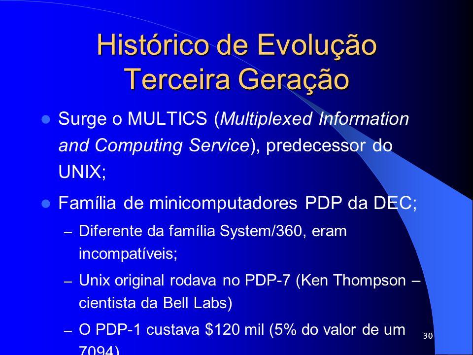 30 Histórico de Evolução Terceira Geração Surge o MULTICS (Multiplexed Information and Computing Service), predecessor do UNIX; Família de minicomputadores PDP da DEC; – Diferente da família System/360, eram incompatíveis; – Unix original rodava no PDP-7 (Ken Thompson – cientista da Bell Labs) – O PDP-1 custava $120 mil (5% do valor de um 7094) Tinha 4K palavras de 18 bits