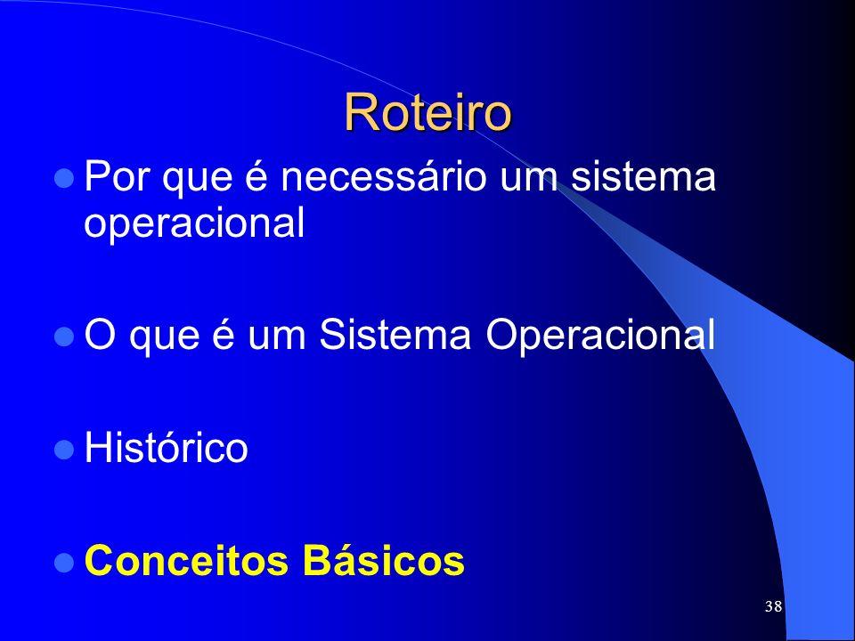 38 Roteiro Por que é necessário um sistema operacional O que é um Sistema Operacional Histórico Conceitos Básicos