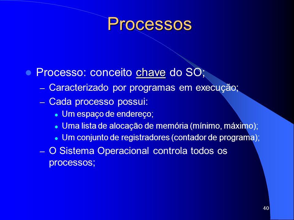 40 Processos chave Processo: conceito chave do SO; – Caracterizado por programas em execução; – Cada processo possui: Um espaço de endereço; Uma lista de alocação de memória (mínimo, máximo); Um conjunto de registradores (contador de programa); – O Sistema Operacional controla todos os processos;