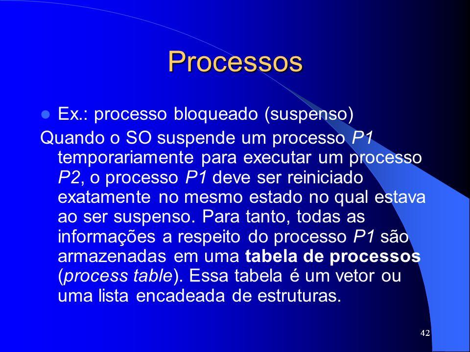 42 Processos Ex.: processo bloqueado (suspenso) Quando o SO suspende um processo P1 temporariamente para executar um processo P2, o processo P1 deve ser reiniciado exatamente no mesmo estado no qual estava ao ser suspenso.
