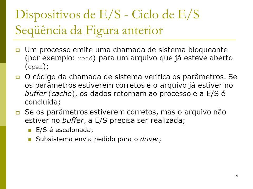 14 Dispositivos de E/S - Ciclo de E/S Seqüência da Figura anterior Um processo emite uma chamada de sistema bloqueante (por exemplo: read ) para um ar