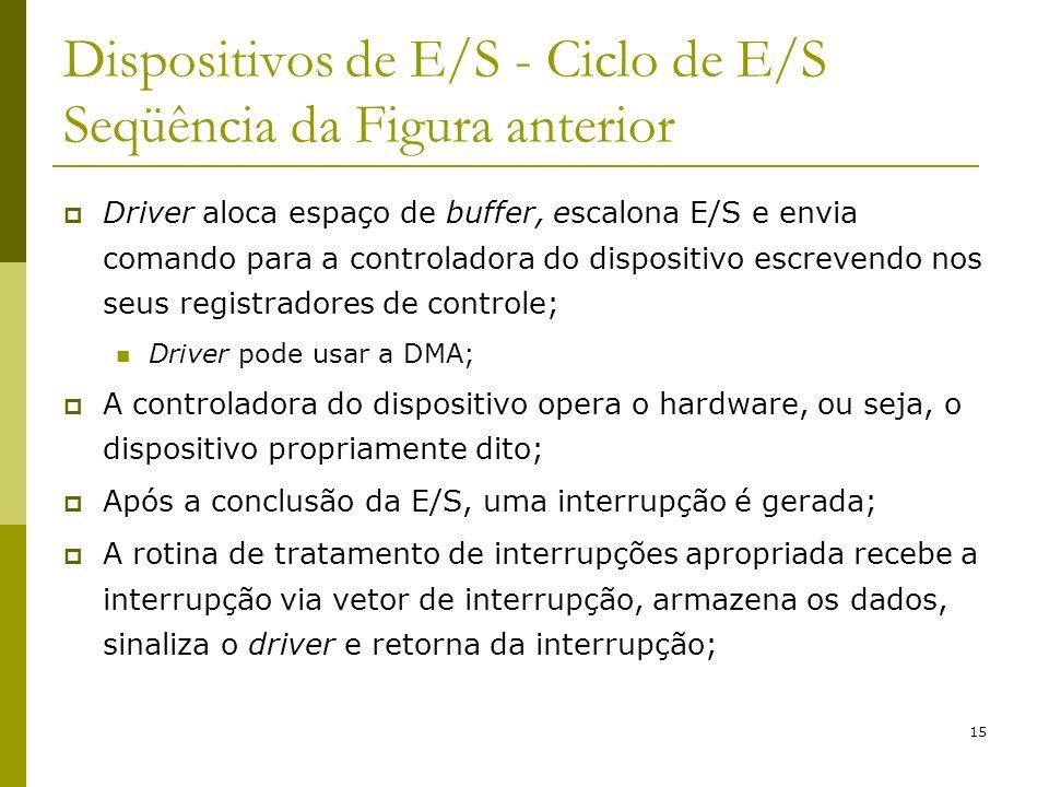 15 Dispositivos de E/S - Ciclo de E/S Seqüência da Figura anterior Driver aloca espaço de buffer, escalona E/S e envia comando para a controladora do