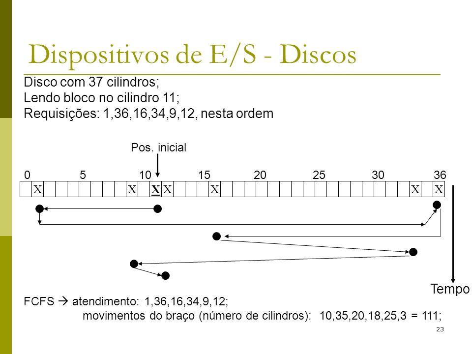 23 Dispositivos de E/S - Discos Disco com 37 cilindros; Lendo bloco no cilindro 11; Requisições: 1,36,16,34,9,12, nesta ordem XXXXXXX 05101520253036 P