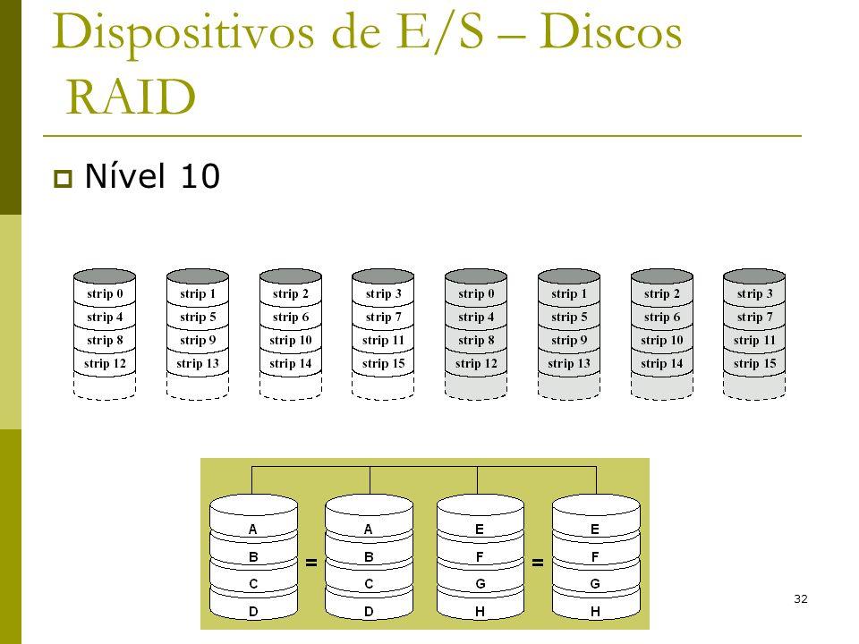 32 Dispositivos de E/S – Discos RAID Nível 10