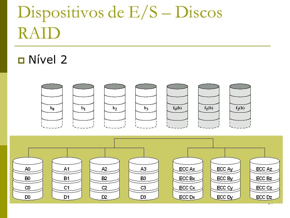 34 Dispositivos de E/S – Discos RAID Nível 2