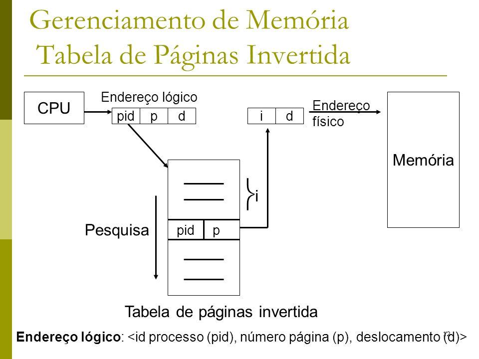 12 Gerenciamento de Memória Tabela de Páginas Invertida CPU Memória pidpd Endereço lógico id Endereço físico Tabela de páginas invertida pid p Pesquis