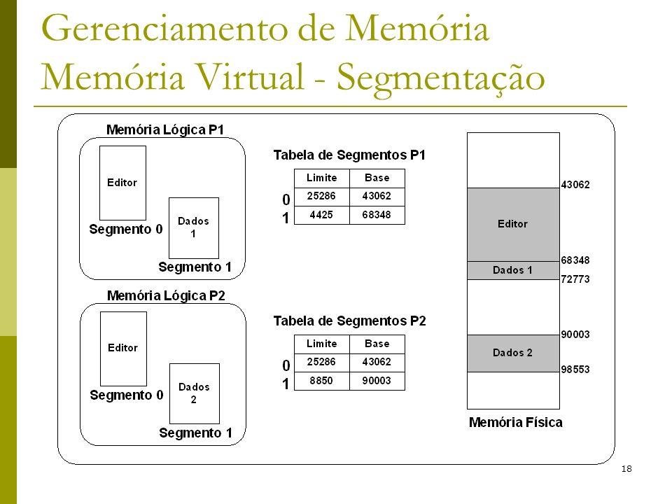 18 Gerenciamento de Memória Memória Virtual - Segmentação