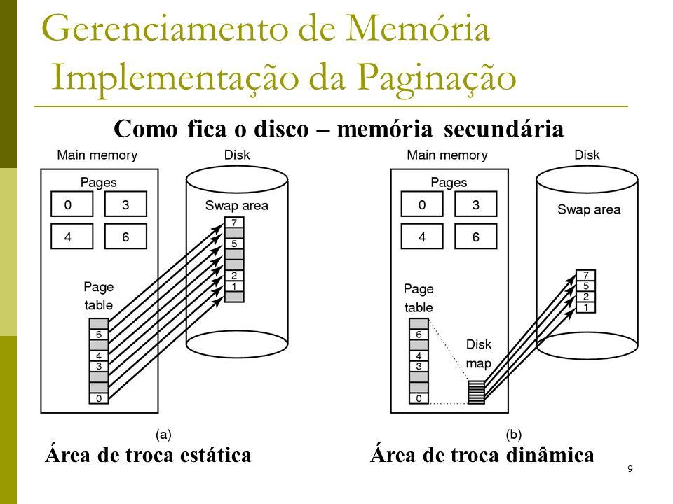 10 Gerenciamento de Memória Tabela de Páginas Invertida Geralmente, cada processo tem uma tabela de páginas associada a ele classificação feita pelo endereço virtual; Pode consumir grande quantidade de memória; Alternativa: tabela de páginas invertida; SO mantém uma única tabela para as molduras de páginas da memória; Cada entrada consiste no endereço virtual da página armazenada naquela página real, com informações sobre o processo dono da página virtual; Exemplos de sistemas: IBM System/38, IBM RISC System 6000, IBM RT e estações HP Spectrum;