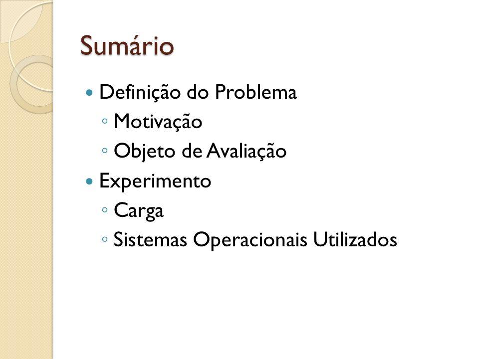 Sumário Definição do Problema Motivação Objeto de Avaliação Experimento Carga Sistemas Operacionais Utilizados