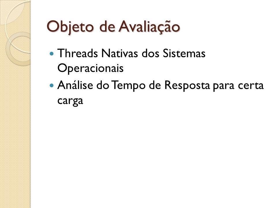 Objeto de Avaliação Threads Nativas dos Sistemas Operacionais Análise do Tempo de Resposta para certa carga