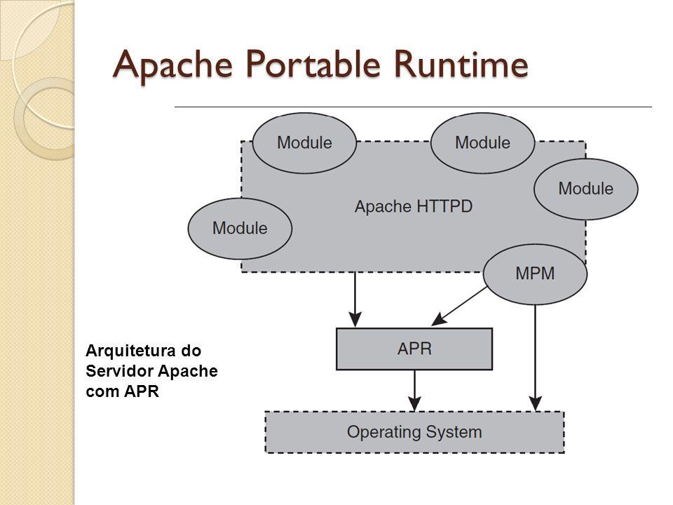 Apache Portable Runtime É utilizada por aplicações como: Subversion; Bttracker; Anjuta; Kdesvn; Serf(C-based HTTP client); Kdevelop; Apache Web Server.