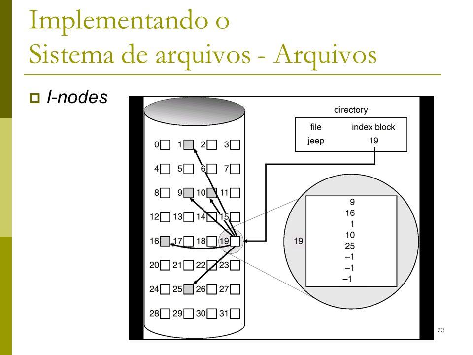 Implementando o Sistema de arquivos - Arquivos I-nodes 23