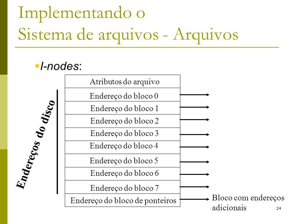 24 Implementando o Sistema de arquivos - Arquivos I-nodes: Atributos do arquivo Endereço do bloco 0 Endereço do bloco 1 Endereço do bloco 2 Endereço d