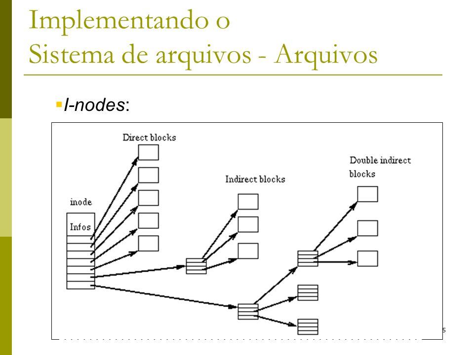 25 Implementando o Sistema de arquivos - Arquivos I-nodes: