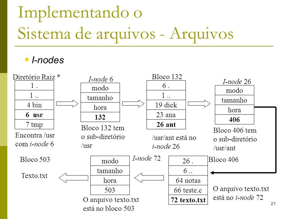 27 Implementando o Sistema de arquivos - Arquivos I-nodes O arquivo texto.txt está no bloco 503 1. 7 tmp 6 usr 4 bin 1.. Diretório Raiz * Encontra /us