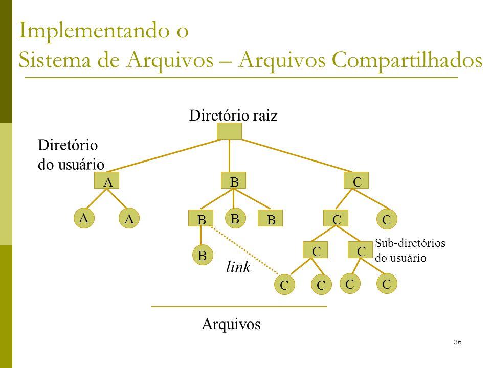 36 Diretório raiz A AB C ABC C C Diretório do usuário Arquivos BB B C CC CC Sub-diretórios do usuário link Implementando o Sistema de Arquivos – Arqui
