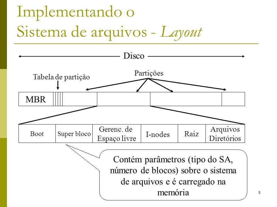 5 Implementando o Sistema de arquivos - Layout Disco MBR Tabela de partição Partições Boot Raiz Gerenc. de Espaço livre Super bloco Arquivos Diretório