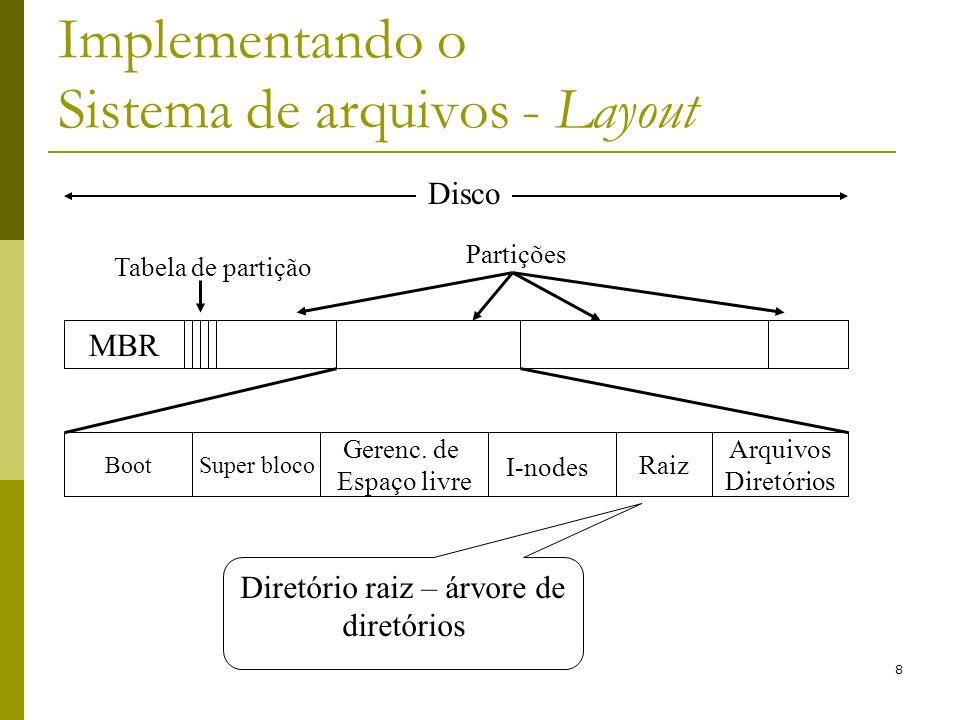 8 Implementando o Sistema de arquivos - Layout Diretório raiz – árvore de diretórios MBR Tabela de partição Partições Boot Raiz Gerenc. de Espaço livr