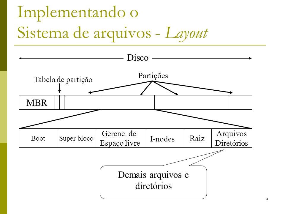 9 Implementando o Sistema de arquivos - Layout Demais arquivos e diretórios MBR Tabela de partição Partições Boot Raiz Gerenc. de Espaço livre Super b