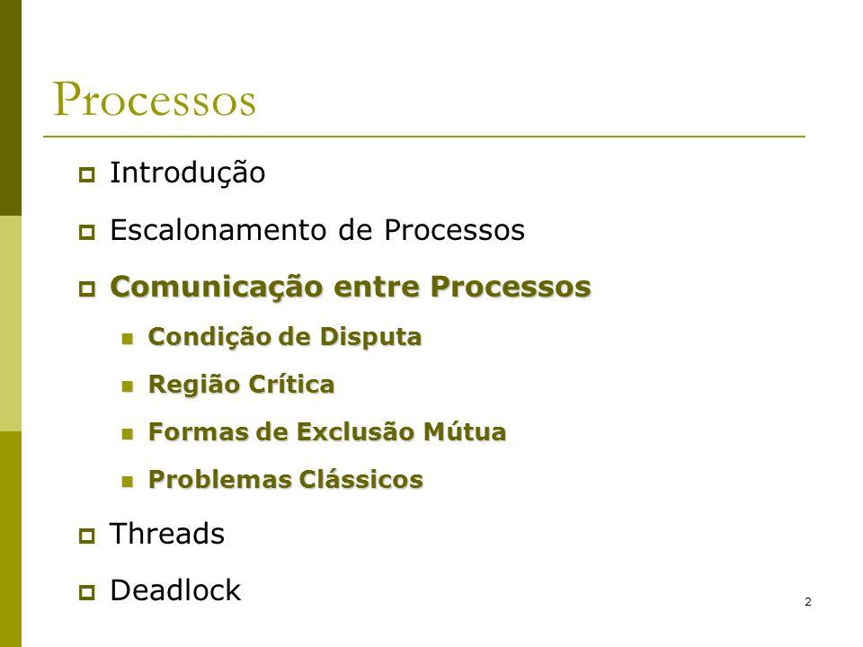 2 Processos Introdução Escalonamento de Processos Comunicação entre Processos Comunicação entre Processos Condição de Disputa Condição de Disputa Regi
