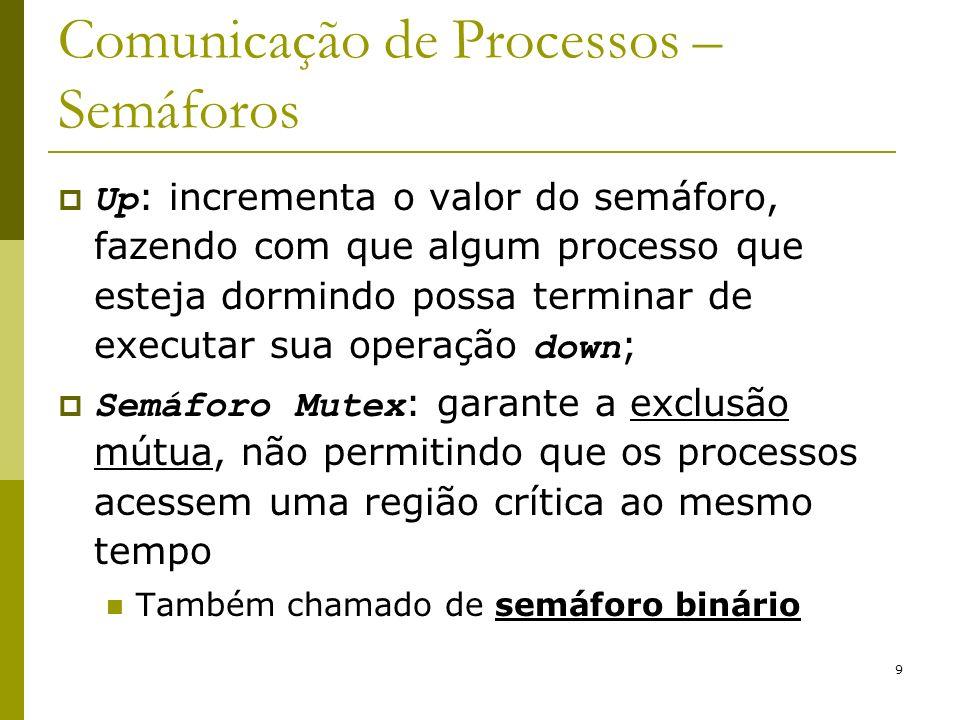 9 Comunicação de Processos – Semáforos Up : incrementa o valor do semáforo, fazendo com que algum processo que esteja dormindo possa terminar de execu