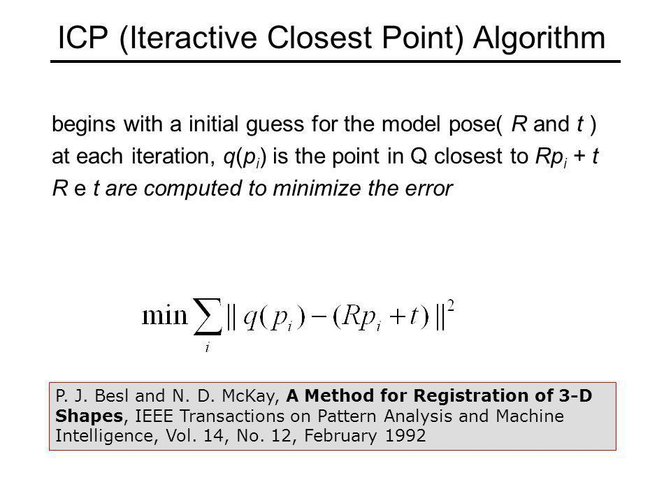 ICP (Iteractive Closest Point) Algorithm begins with a initial guess for the model pose( R and t ) at each iteration, q(p i ) is the point in Q closes