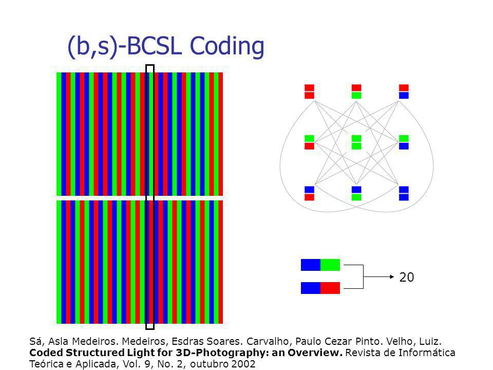(b,s)-BCSL Coding Sá, Asla Medeiros. Medeiros, Esdras Soares. Carvalho, Paulo Cezar Pinto. Velho, Luiz. Coded Structured Light for 3D-Photography: an