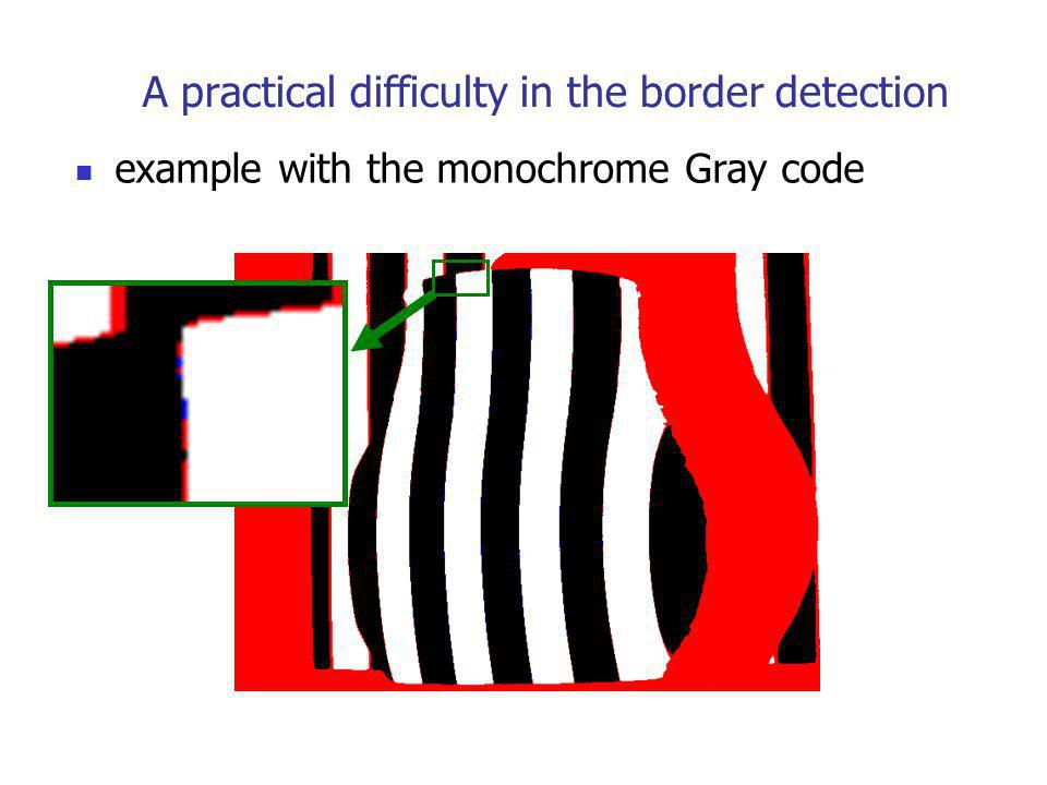 A practical difficulty in the border detection example with the monochrome Gray code