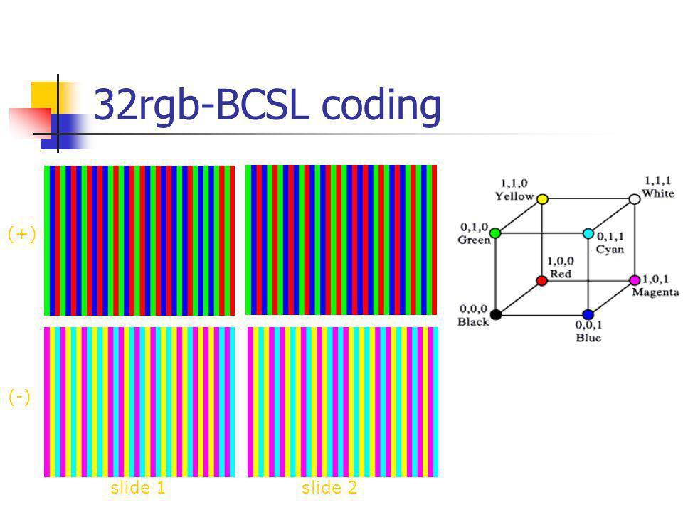 32rgb-BCSL coding (+) (-) slide 1slide 2