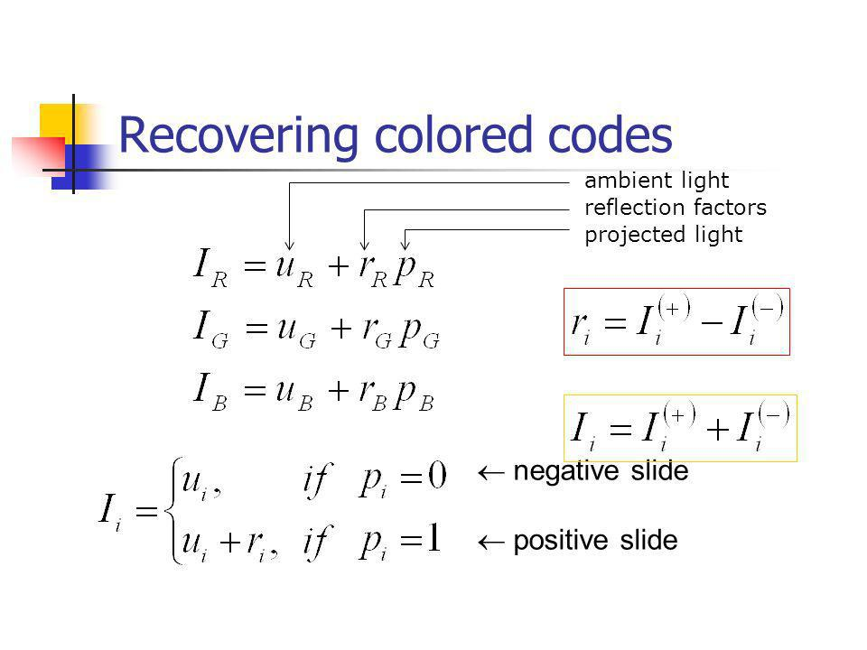 Recovering colored codes negative slide positive slide ambient light reflection factors projected light