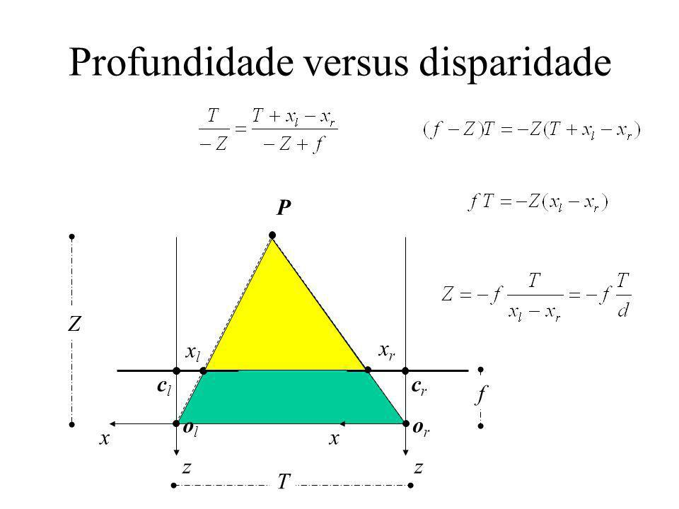 Profundidade versus disparidade z x olol x oror z P clcl crcr xlxl xrxr T Z f