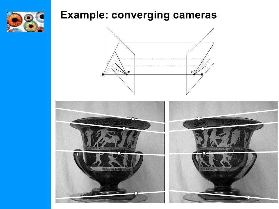 Example: converging cameras