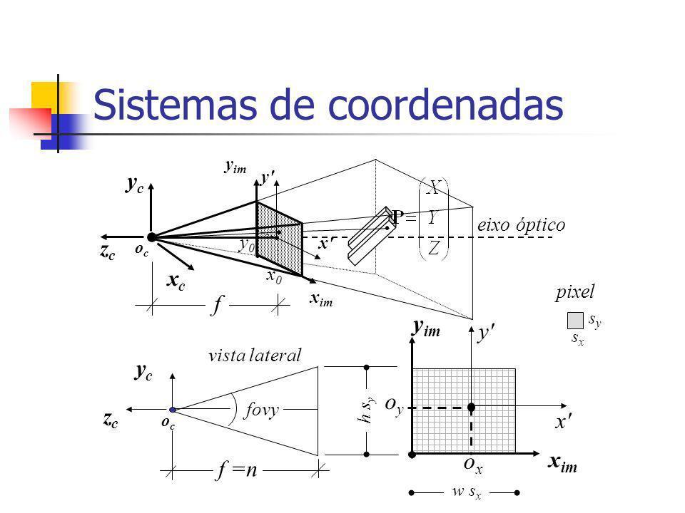 Sistemas de coordenadas y im f x im ycyc vista lateral ococ zczc f =n fovy oyoy x im y im h s y oxox ococ eixo óptico x0x0 y0y0 ycyc xcxc zczc y' x' w
