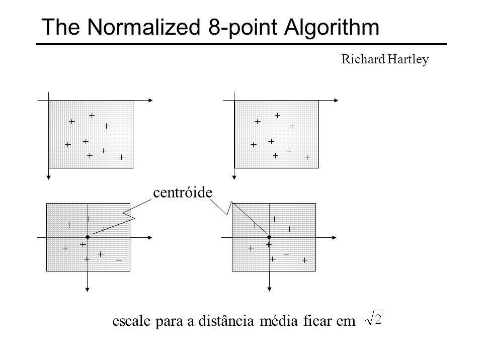The Normalized 8-point Algorithm Richard Hartley centróide escale para a distância média ficar em