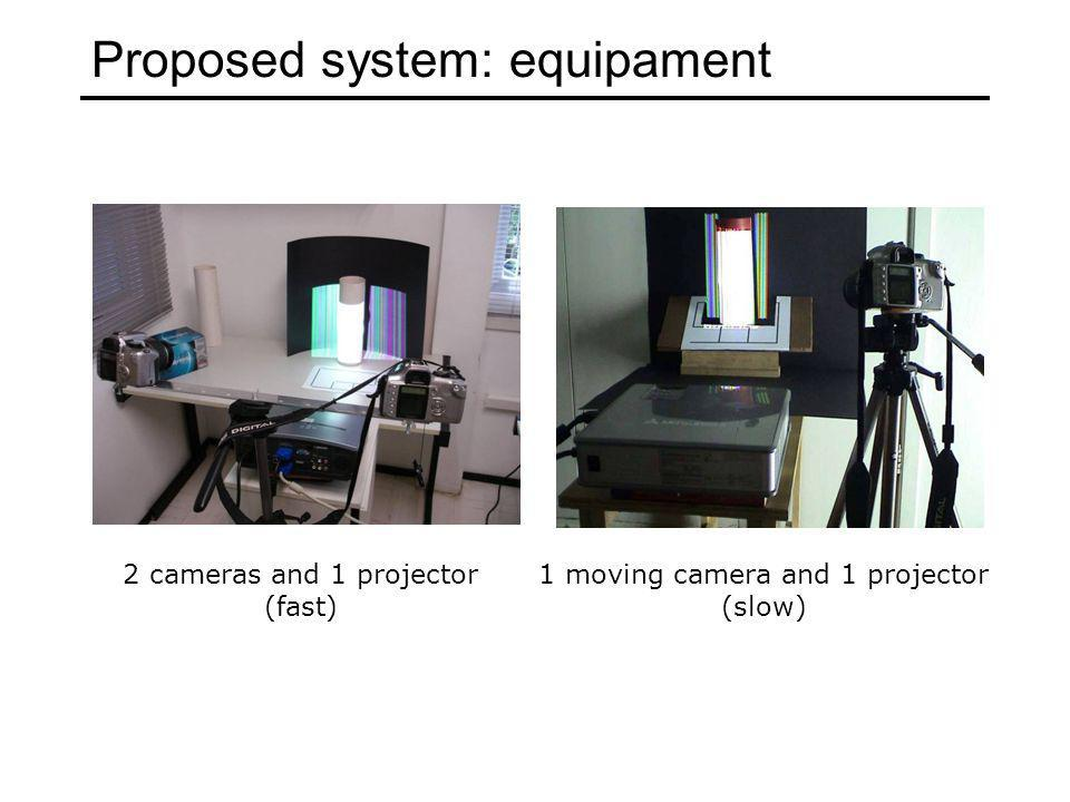 Proposed system: equipament 2 cameras and 1 projector (fast) 1 moving camera and 1 projector (slow)