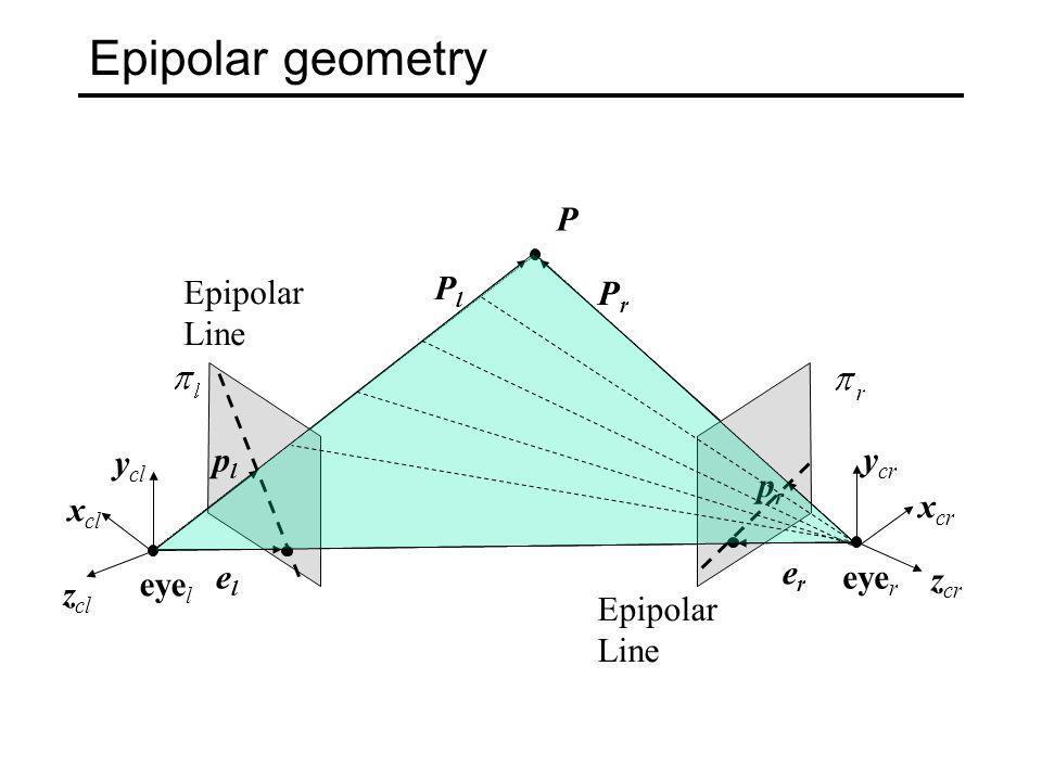 Epipolar geometry eye l P eye r PlPl plpl x cl y cl z cl x cr y cr z cr prpr PrPr elel erer Epipolar Line Epipolar Line